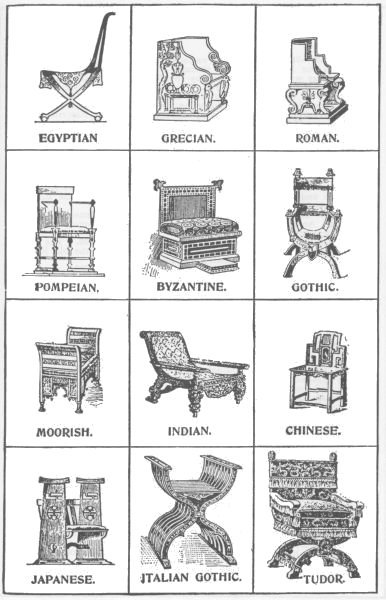 The 40 Styles Of Chairs
